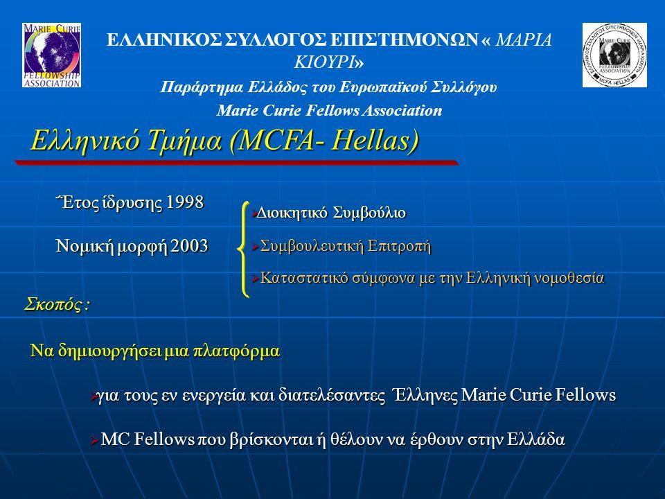 ΕΛΛΗΝΙΚΟΣ ΣΥΛΛΟΓΟΣ ΕΠΙΣΤΗΜΟΝΩΝ « ΜΑΡΙΑ ΚΙΟΥΡΙ» Παράρτημα Ελλάδος του Ευρωπαϊκού Συλλόγου Marie Curie Fellows Association ΅Ετος ίδρυσης 1998 Νομική μορφή 2003 Ελληνικό Τμήμα (MCFA- Hellas) Να δημιουργήσει μια πλατφόρμα  για τους εν ενεργεία και διατελέσαντες Έλληνες Marie Curie Fellows  MC Fellows που βρίσκονται ή θέλουν να έρθουν στην Ελλάδα Σκοπός :  Διοικητικό Συμβούλιο  Συμβουλευτική Επιτροπή  Καταστατικό σύμφωνα με την Ελληνική νομοθεσία