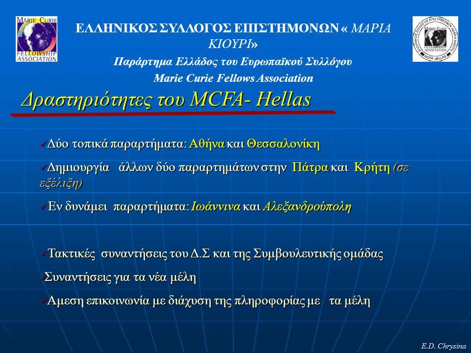 ΕΛΛΗΝΙΚΟΣ ΣΥΛΛΟΓΟΣ ΕΠΙΣΤΗΜΟΝΩΝ « ΜΑΡΙΑ ΚΙΟΥΡΙ» Παράρτημα Ελλάδος του Ευρωπαϊκού Συλλόγου Marie Curie Fellows Association E.D.