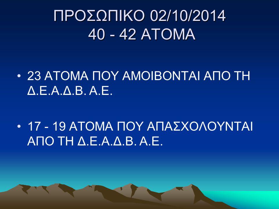 ΠΡΟΣΩΠΙΚΟ 02/10/2014 40 - 42 ΑΤΟΜΑ 23 ΑΤΟΜΑ ΠΟΥ ΑΜΟΙΒΟΝΤΑΙ ΑΠΟ ΤΗ Δ.Ε.Α.Δ.Β. Α.Ε. 17 - 19 ΑΤΟΜΑ ΠΟΥ ΑΠΑΣΧΟΛΟΥΝΤΑΙ ΑΠΟ ΤΗ Δ.Ε.Α.Δ.Β. Α.Ε.