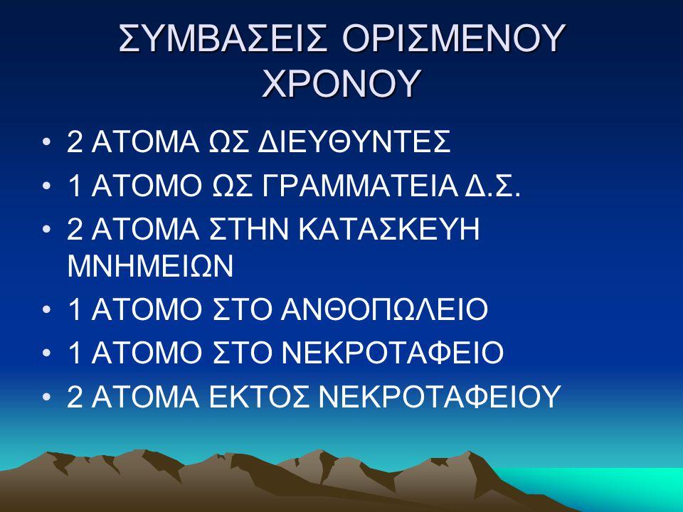 ΣΥΜΒΑΣΕΙΣ ΟΡΙΣΜΕΝΟΥ ΧΡΟΝΟΥ 2 ΑΤΟΜΑ ΩΣ ΔΙΕΥΘΥΝΤΕΣ 1 ΑΤΟΜΟ ΩΣ ΓΡΑΜΜΑΤΕΙΑ Δ.Σ. 2 ΑΤΟΜΑ ΣΤΗΝ ΚΑΤΑΣΚΕΥΗ ΜΝΗΜΕΙΩΝ 1 ΑΤΟΜΟ ΣΤΟ ΑΝΘΟΠΩΛΕΙΟ 1 ΑΤΟΜΟ ΣΤΟ ΝΕΚΡΟΤΑ