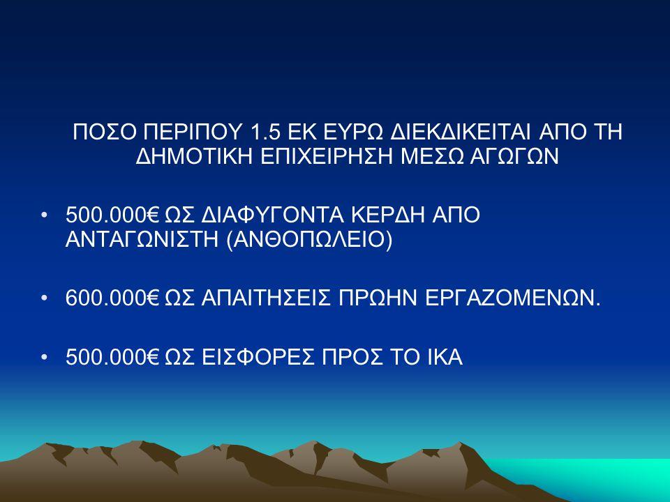 ΠΟΣΟ ΠΕΡΙΠΟΥ 1.5 ΕΚ ΕΥΡΩ ΔΙΕΚΔΙΚΕΙΤΑΙ ΑΠΟ ΤΗ ΔΗΜΟΤΙΚΗ ΕΠΙΧΕΙΡΗΣΗ ΜΕΣΩ ΑΓΩΓΩΝ 500.000€ ΩΣ ΔΙΑΦΥΓΟΝΤΑ ΚΕΡΔΗ ΑΠΟ ΑΝΤΑΓΩΝΙΣΤΗ (ΑΝΘΟΠΩΛΕΙΟ) 600.000€ ΩΣ ΑΠΑ
