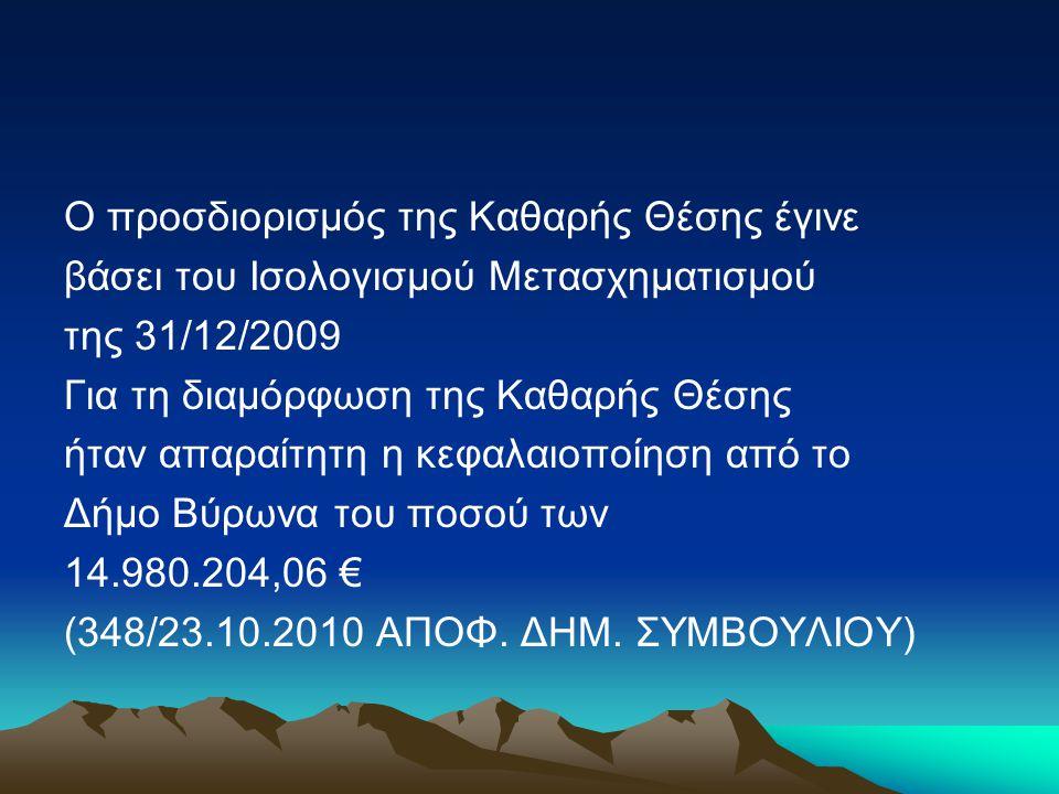 Ο προσδιορισμός της Καθαρής Θέσης έγινε βάσει του Ισολογισμού Μετασχηματισμού της 31/12/2009 Για τη διαμόρφωση της Καθαρής Θέσης ήταν απαραίτητη η κεφ