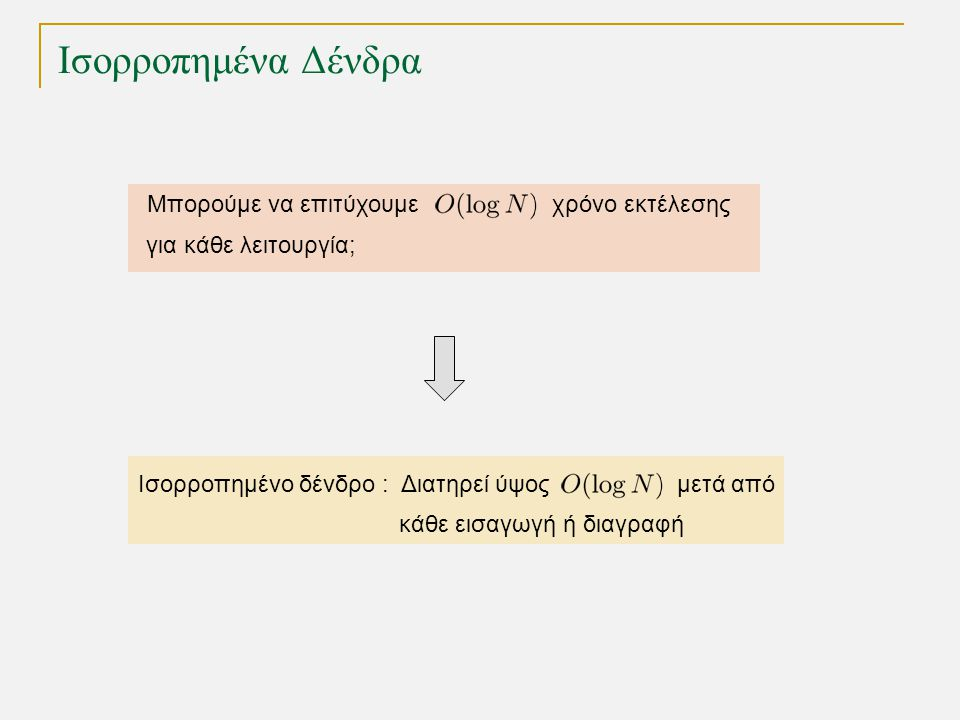 Ισορροπημένα Δένδρα TexPoint fonts used in EMF. Read the TexPoint manual before you delete this box.: AA A A A Μπορούμε να επιτύχουμε χρόνο εκτέλεσης