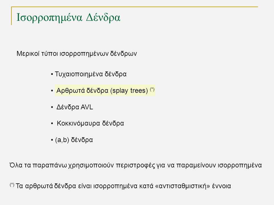 Ισορροπημένα Δένδρα TexPoint fonts used in EMF. Read the TexPoint manual before you delete this box.: AA A A A Τυχαιοποιημένα δένδρα Αρθρωτά δένδρα (s