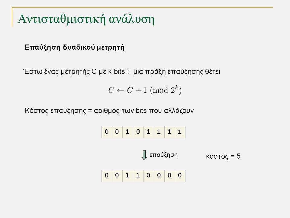 Αντισταθμιστική ανάλυση Έστω ένας μετρητής C με k bits : μια πράξη επαύξησης θέτει 00101111 00110000 επαύξηση Κόστος επαύξησης = αριθμός των bits που αλλάζουν κόστος = 5 Επαύξηση δυαδικού μετρητή