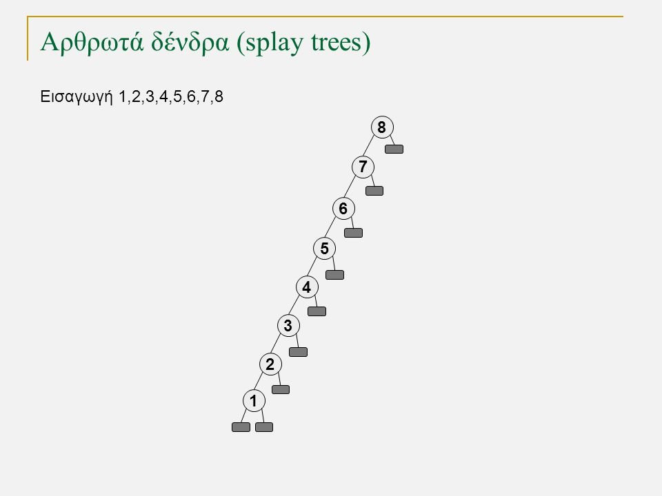 Αρθρωτά δένδρα (splay trees) TexPoint fonts used in EMF.