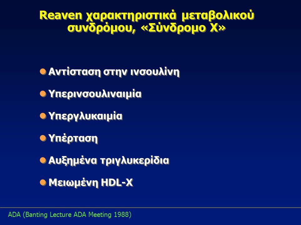 Reaven χαρακτηριστικά μεταβολικού συνδρόμου, «Σύνδρομο Χ» l Αντίσταση στην ινσουλίνη l Υπερινσουλιναιμία l Υπεργλυκαιμία l Υπέρταση l Αυξημένα τριγλυκερίδια l Μειωμένη HDL-X l Αντίσταση στην ινσουλίνη l Υπερινσουλιναιμία l Υπεργλυκαιμία l Υπέρταση l Αυξημένα τριγλυκερίδια l Μειωμένη HDL-X ADA (Banting Lecture ADA Meeting 1988)