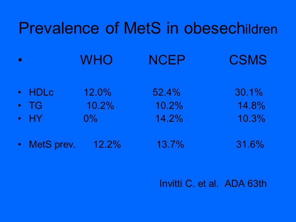 Prevalence of MetS in obesech ildren WHO NCEP CSMS HDLc 12.0% 52.4% 30.1% TG 10.2% 10.2% 14.8% HY 0% 14.2% 10.3% MetS prev.