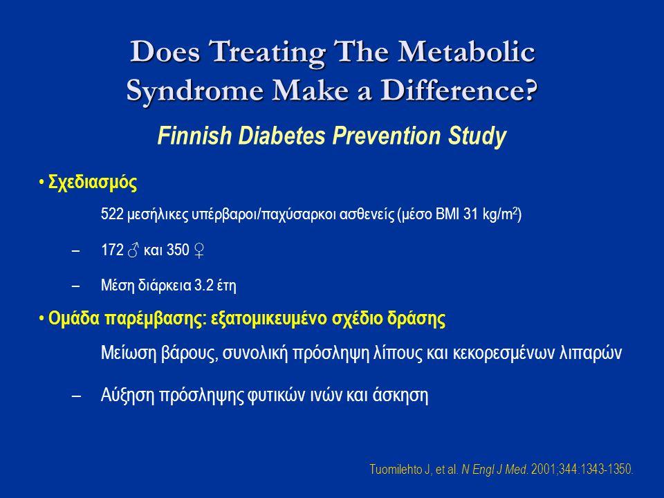 Does Treating The Metabolic Syndrome Make a Difference? Σχεδιασμός –522 μεσήλικες υπέρβαροι/παχύσαρκοι ασθενείς (μέσο BMI 31 kg/m 2 ) –172 ♂ και 350 ♀