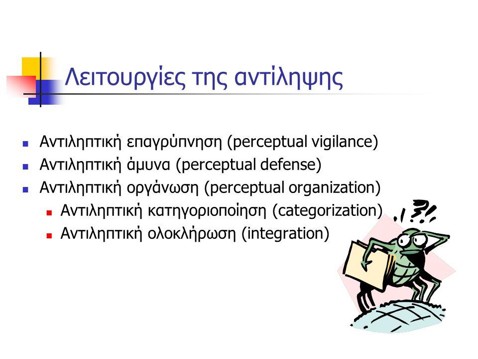 Λειτουργίες της αντίληψης Αντιληπτική επαγρύπνηση (perceptual vigilance) Αντιληπτική άμυνα (perceptual defense) Αντιληπτική οργάνωση (perceptual organ
