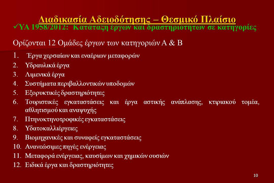 10 YA 1958/2012: Kατάταξη έργων και δραστηριοτήτων σε κατηγορίες Ορίζονται 12 Ομάδες έργων των κατηγοριών Α & Β 1. Έργα χερσαίων και εναέριων μεταφορώ
