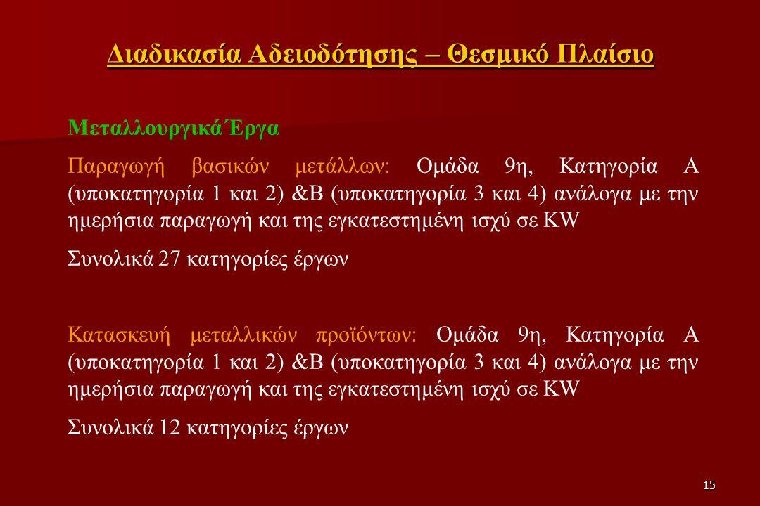 15 Μεταλλουργικά Έργα Παραγωγή βασικών μετάλλων: Ομάδα 9η, Κατηγορία Α (υποκατηγορία 1 και 2) &Β (υποκατηγορία 3 και 4) ανάλογα με την ημερήσια παραγω