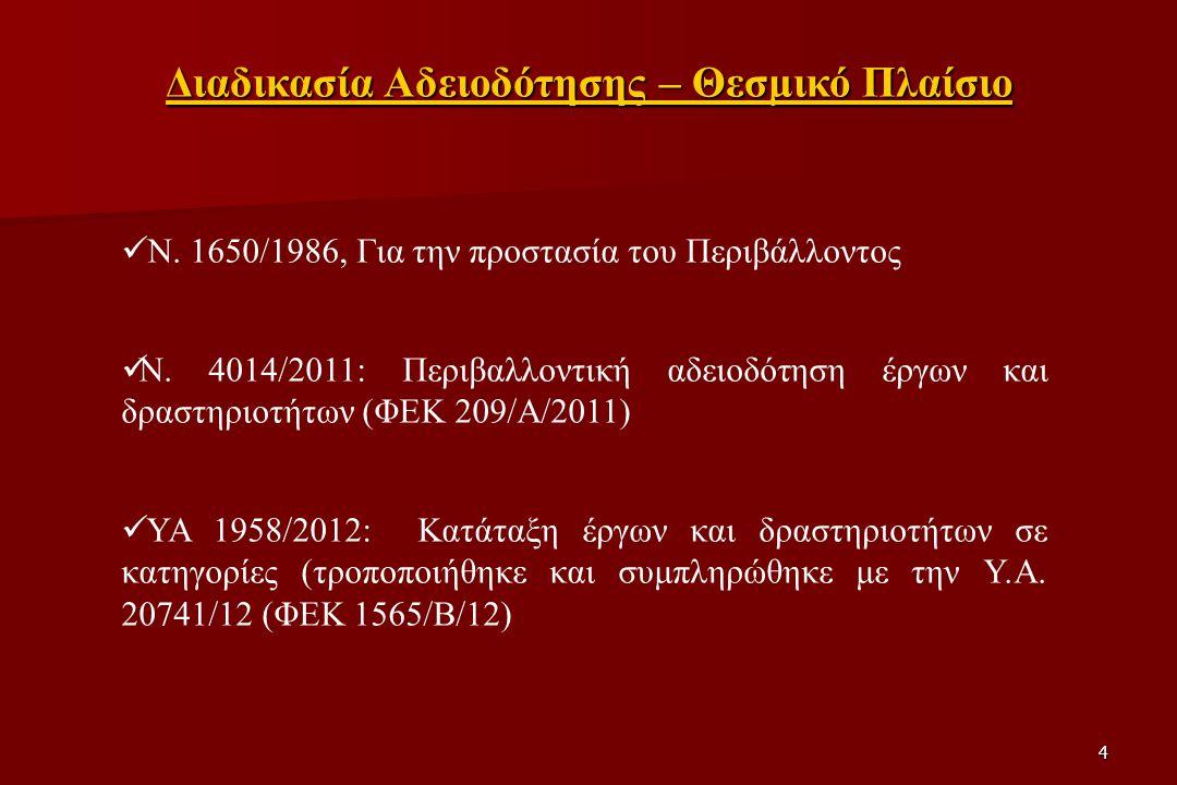 4 Ν. 1650/1986, Για την προστασία του Περιβάλλοντος N. 4014/2011: Περιβαλλοντική αδειοδότηση έργων και δραστηριοτήτων (ΦΕΚ 209/Α/2011) YA 1958/2012: K