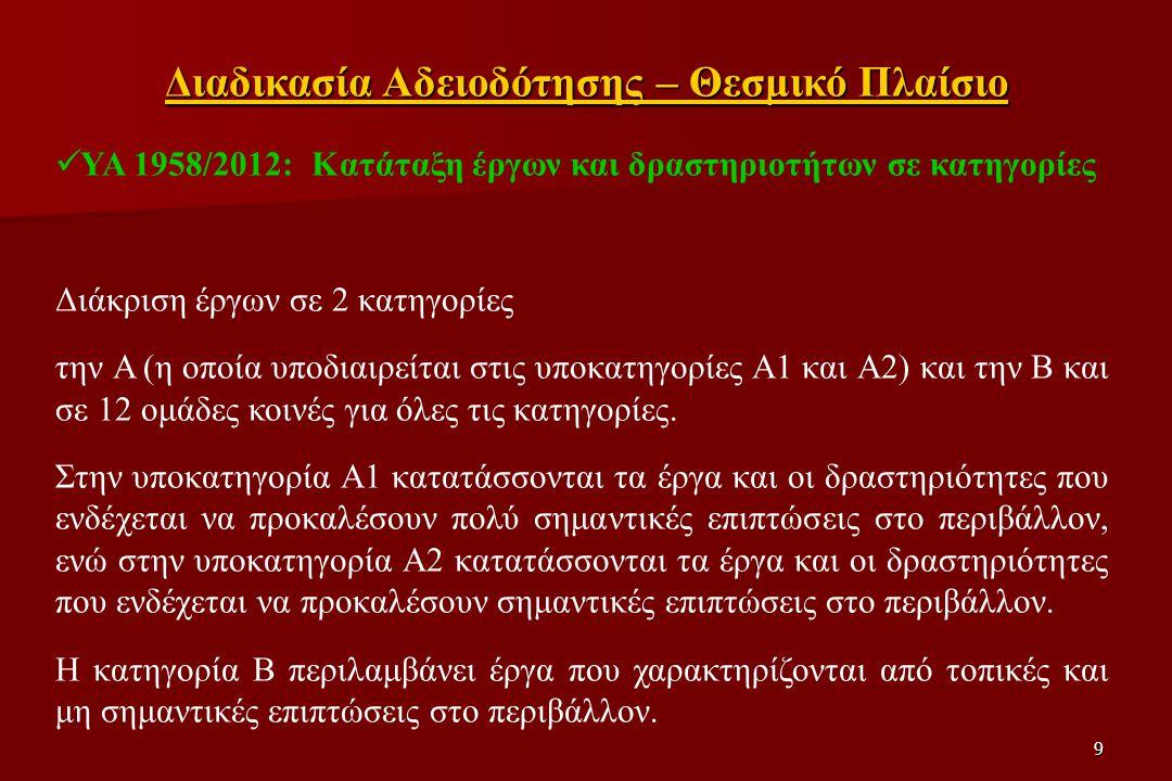 9 YA 1958/2012: Kατάταξη έργων και δραστηριοτήτων σε κατηγορίες Διάκριση έργων σε 2 κατηγορίες την Α (η οποία υποδιαιρείται στις υποκατηγορίες Α1 και