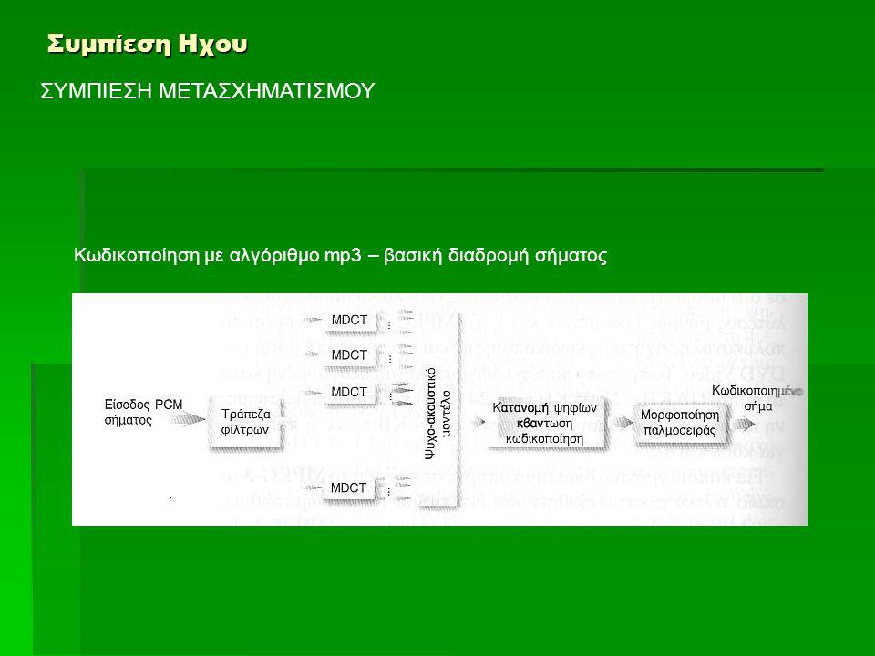 Συμπίεση Ηχου ΣΥΜΠΙΕΣΗ ΜΕΤΑΣΧΗΜΑΤΙΣΜΟΥ Kωδικοποίηση με αλγόριθμο mp3 – βασική διαδρομή σήματος