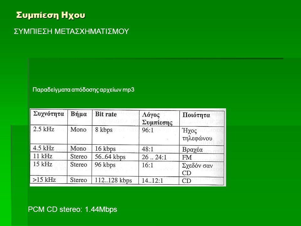 Συμπίεση Ηχου ΣΥΜΠΙΕΣΗ ΜΕΤΑΣΧΗΜΑΤΙΣΜΟΥ Παραδείγματα απόδοσης αρχείων mp3 PCM CD stereo: 1.44Mbps