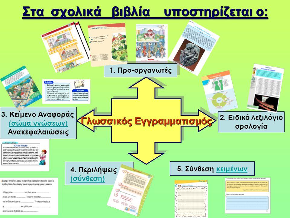 Στα σχολικά βιβλία υποστηρίζεται ο: Γλωσσικός Εγγραμματισμός Γλωσσικός Εγγραμματισμός 2. Ειδικό λεξιλόγιο ορολογία 1. Προ-οργανωτές 3. Κείμενο Αναφορά