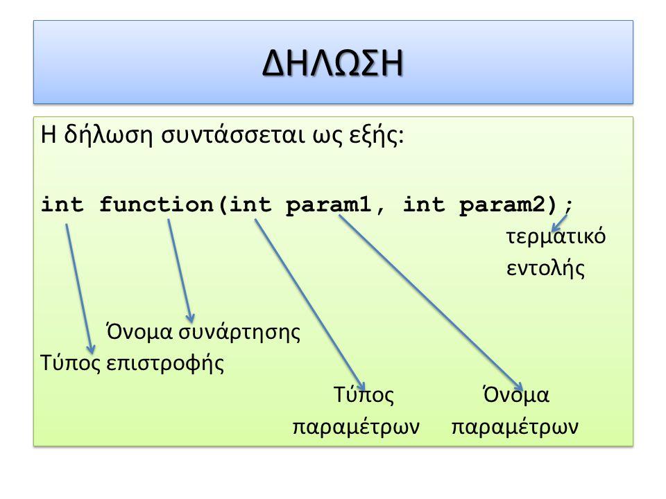 ΔΗΛΩΣΗΔΗΛΩΣΗ Η δήλωση συντάσσεται ως εξής: int function(int param1, int param2); τερματικό εντολής Όνομα συνάρτησης Τύπος επιστροφής Τύπος Όνομα παραμ
