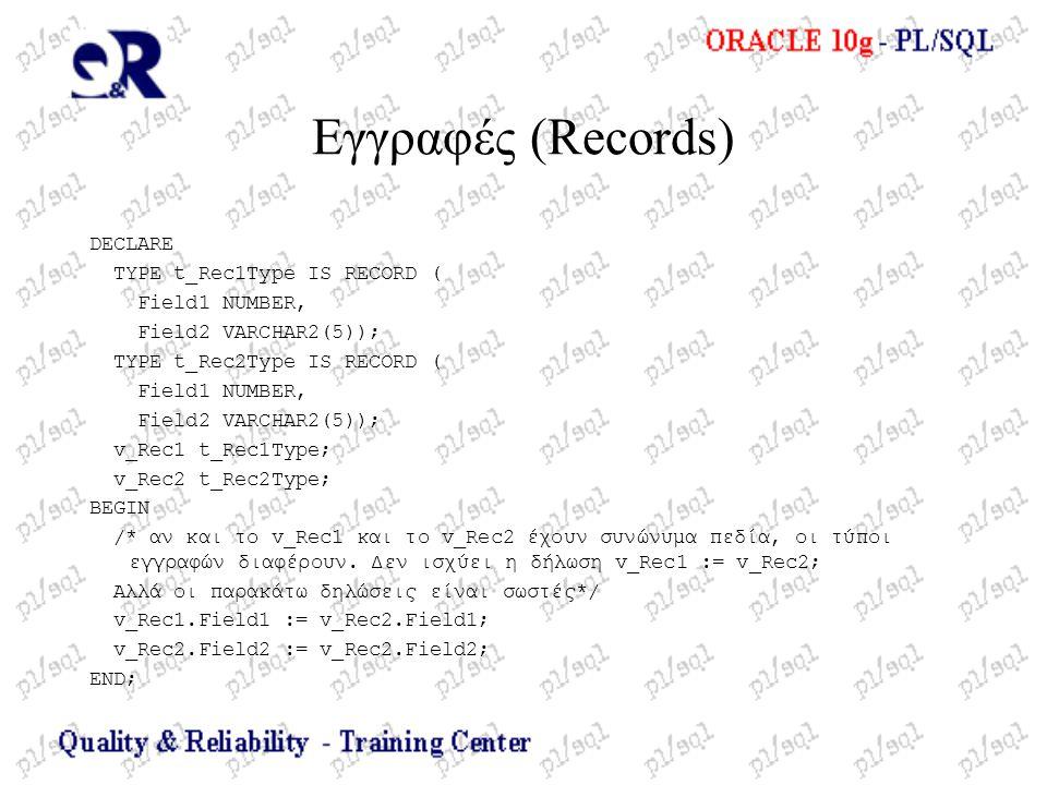 Εγγραφές (Records) DECLARE TYPE t_Rec1Type IS RECORD ( Field1 NUMBER, Field2 VARCHAR2(5)); TYPE t_Rec2Type IS RECORD ( Field1 NUMBER, Field2 VARCHAR2(