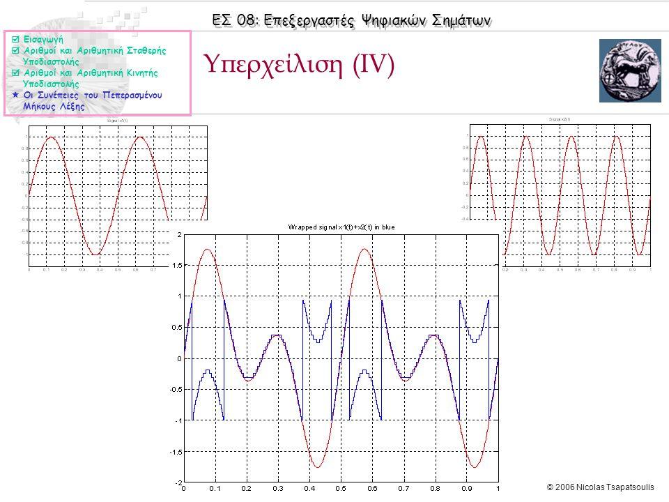 ΕΣ 08: Επεξεργαστές Ψηφιακών Σημάτων © 2006 Nicolas Tsapatsoulis Υπερχείλιση (ΙV)  Εισαγωγή  Αριθμοί και Αριθμητική Σταθερής Υποδιαστολής  Αριθμοί και Αριθμητική Κινητής Υποδιαστολής  Οι Συνέπειες του Πεπερασμένου Μήκους Λέξης