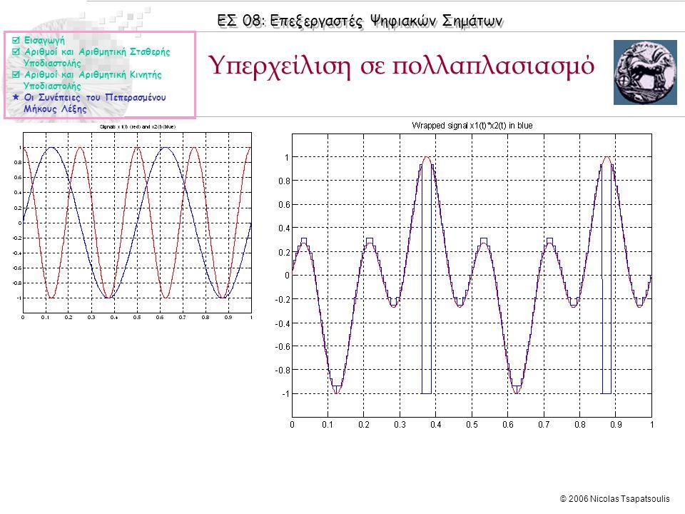 ΕΣ 08: Επεξεργαστές Ψηφιακών Σημάτων © 2006 Nicolas Tsapatsoulis Υπερχείλιση σε πολλαπλασιασμό  Εισαγωγή  Αριθμοί και Αριθμητική Σταθερής Υποδιαστολής  Αριθμοί και Αριθμητική Κινητής Υποδιαστολής  Οι Συνέπειες του Πεπερασμένου Μήκους Λέξης
