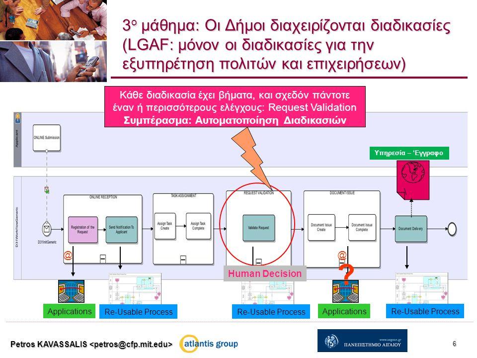 3 ο μάθημα: Οι Δήμοι διαχειρίζονται διαδικασίες (LGAF: μόνον οι διαδικασίες για την εξυπηρέτηση πολιτών και επιχειρήσεων) Petros KAVASSALIS 6 Υπηρεσία – 'Εγγραφο \ Applications @ Re-Usable Process Applications @ .