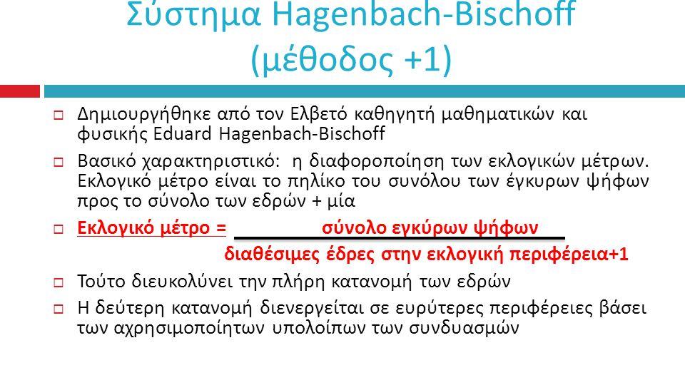 Σύστημα Hagenbach-Bischoff ( μέθοδος +1)  Δημιουργήθηκε από τον Ελβετό καθηγητή μαθηματικών και φυσικής Eduard Hagenbach-Bischoff  Βασικό χαρακτηριστικό : η διαφοροποίηση των εκλογικών μέτρων.