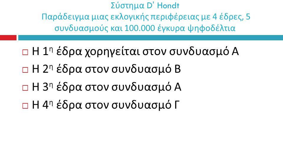 Σύστημα D' Hondt Παράδειγμα μιας εκλογικής περιφέρειας με 4 έδρες, 5 συνδυασμούς και 100.000 έγκυρα ψηφοδέλτια  Η 1 η έδρα χορηγείται στον συνδυασμό Α  Η 2 η έδρα στον συνδυασμό Β  Η 3 η έδρα στον συνδυασμό Α  Η 4 η έδρα στον συνδυασμό Γ