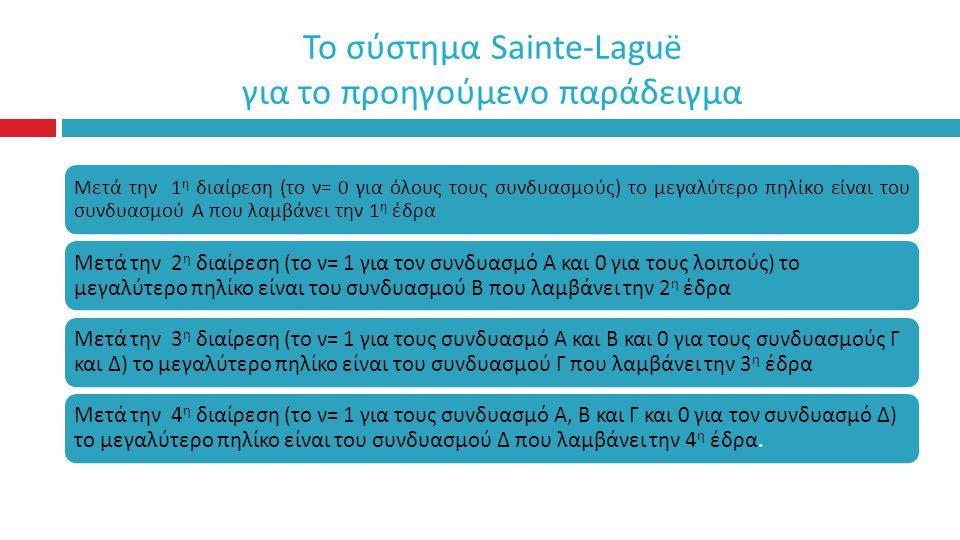 Το σύστημα Sainte-Laguë για το προηγούμενο παράδειγμα Μετά την 1 η διαίρεση ( το ν = 0 για όλους τους συνδυασμούς ) το μεγαλύτερο π ηλίκο είναι του συνδυασμού Α π ου λαμβάνει την 1 η έδρα Μετά την 2 η διαίρεση ( το ν = 1 για τον συνδυασμό Α και 0 για τους λοι π ούς ) το μεγαλύτερο π ηλίκο είναι του συνδυασμού Β π ου λαμβάνει την 2 η έδρα Μετά την 3 η διαίρεση ( το ν = 1 για τους συνδυασμό Α και Β και 0 για τους συνδυασμούς Γ και Δ ) το μεγαλύτερο π ηλίκο είναι του συνδυασμού Γ π ου λαμβάνει την 3 η έδρα Μετά την 4 η διαίρεση ( το ν = 1 για τους συνδυασμό Α, Β και Γ και 0 για τον συνδυασμό Δ ) το μεγαλύτερο π ηλίκο είναι του συνδυασμού Δ π ου λαμβάνει την 4 η έδρα.
