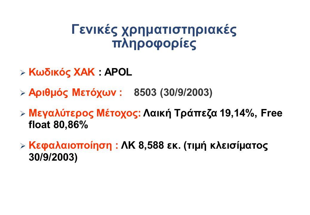 Γενικές χρηματιστηριακές πληροφορίες   Κωδικός ΧΑΚ : APOL   Αριθμός Μετόχων : 8503 (30/9/2003)   Μεγαλύτερος Μέτοχος: Λαική Τράπεζα 19,14%, Free float 80,86%   Κεφαλαιοποίηση : ΛΚ 8,588 εκ.
