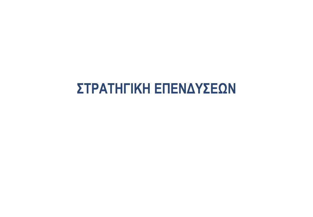 ΣΤΡΑΤΗΓΙΚΗ ΕΠΕΝΔΥΣΕΩΝ