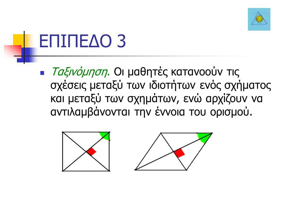 ΕΠΙΠΕΔΟ 3 Ταξινόμηση. Οι μαθητές κατανοούν τις σχέσεις μεταξύ των ιδιοτήτων ενός σχήματος και μεταξύ των σχημάτων, ενώ αρχίζουν να αντιλαμβάνονται την