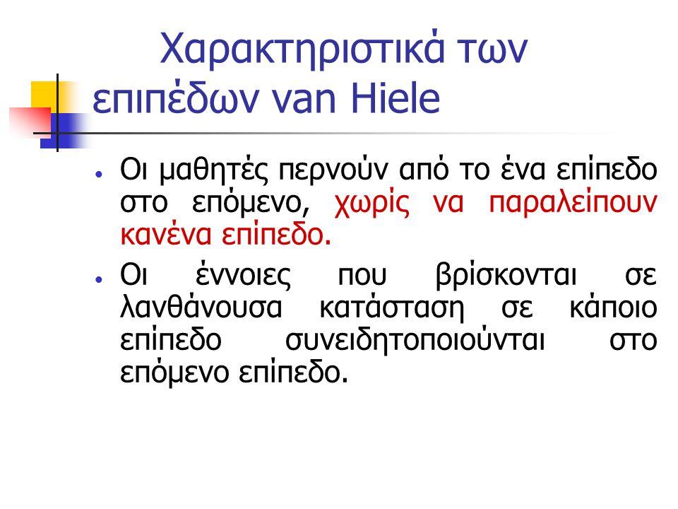 Χαρακτηριστικά των επιπέδων van Hiele  Οι μαθητές περνούν από το ένα επίπεδο στο επόμενο, χωρίς να παραλείπουν κανένα επίπεδο.  Οι έννοιες που βρίσκ
