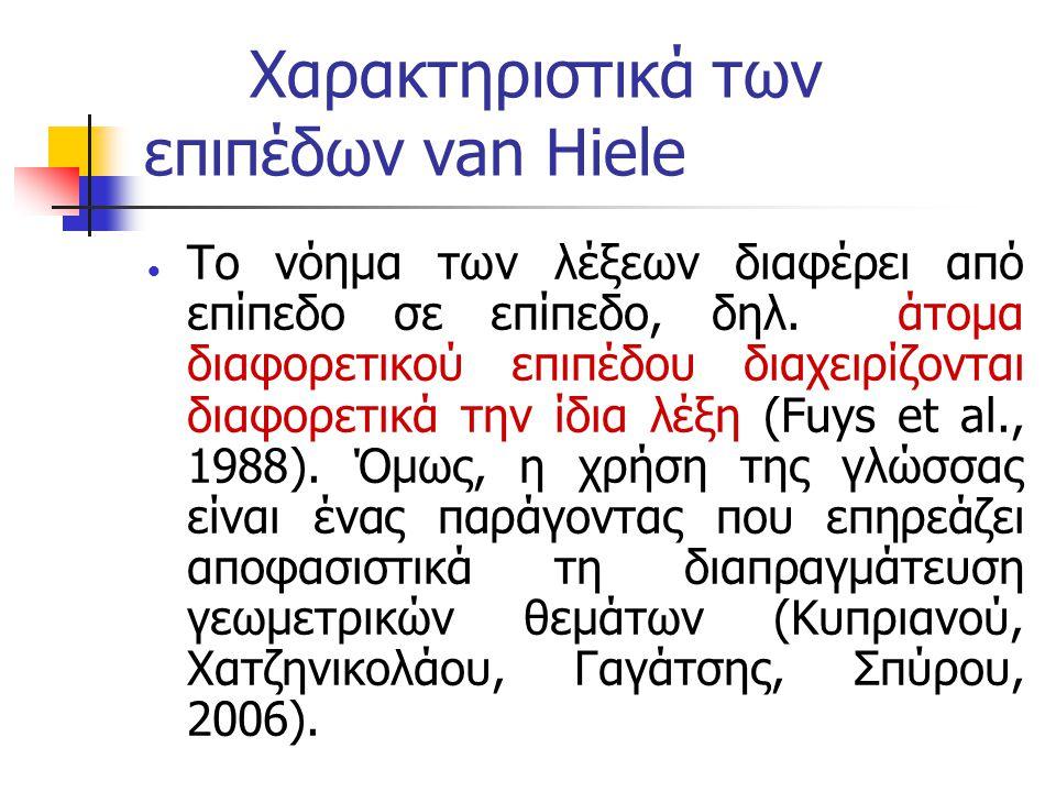 Χαρακτηριστικά των επιπέδων van Hiele  Το νόημα των λέξεων διαφέρει από επίπεδο σε επίπεδο, δηλ. άτομα διαφορετικού επιπέδου διαχειρίζονται διαφορετι