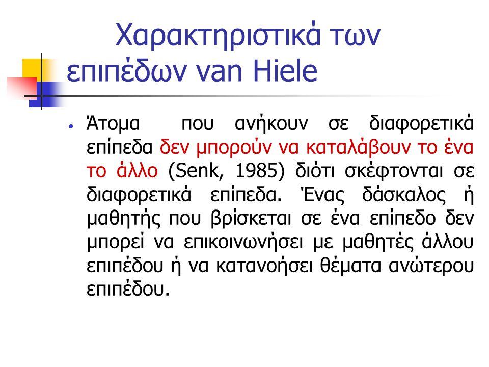 Χαρακτηριστικά των επιπέδων van Hiele  Άτομα που ανήκουν σε διαφορετικά επίπεδα δεν μπορούν να καταλάβουν το ένα το άλλο (Senk, 1985) διότι σκέφτοντα