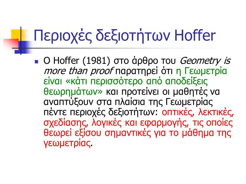 Περιοχές δεξιοτήτων Hoffer Ο Hoffer (1981) στο άρθρο του Geometry is more than proof παρατηρεί ότι η Γεωμετρία είναι «κάτι περισσότερο από αποδείξεις