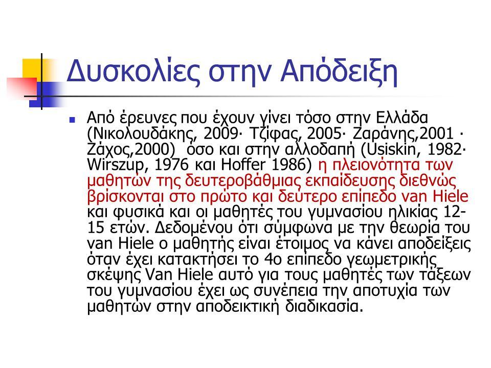 Δυσκολίες στην Απόδειξη Από έρευνες που έχουν γίνει τόσο στην Ελλάδα (Νικολουδάκης, 2009∙ Τζίφας, 2005∙ Ζαράνης,2001 ∙ Ζάχος,2000) όσο και στην αλλοδα