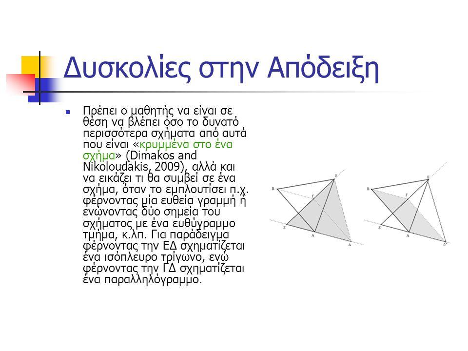 Δυσκολίες στην Απόδειξη Πρέπει ο μαθητής να είναι σε θέση να βλέπει όσο το δυνατό περισσότερα σχήματα από αυτά που είναι «κρυμμένα στο ένα σχήμα» (Dim