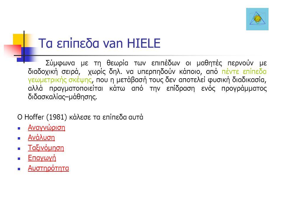 Τα επίπεδα van HIELE Σύμφωνα με τη θεωρία των επιπέδων οι μαθητές περνούν με διαδοχική σειρά, χωρίς δηλ. να υπερπηδούν κάποιο, από πέντε επίπεδα γεωμε