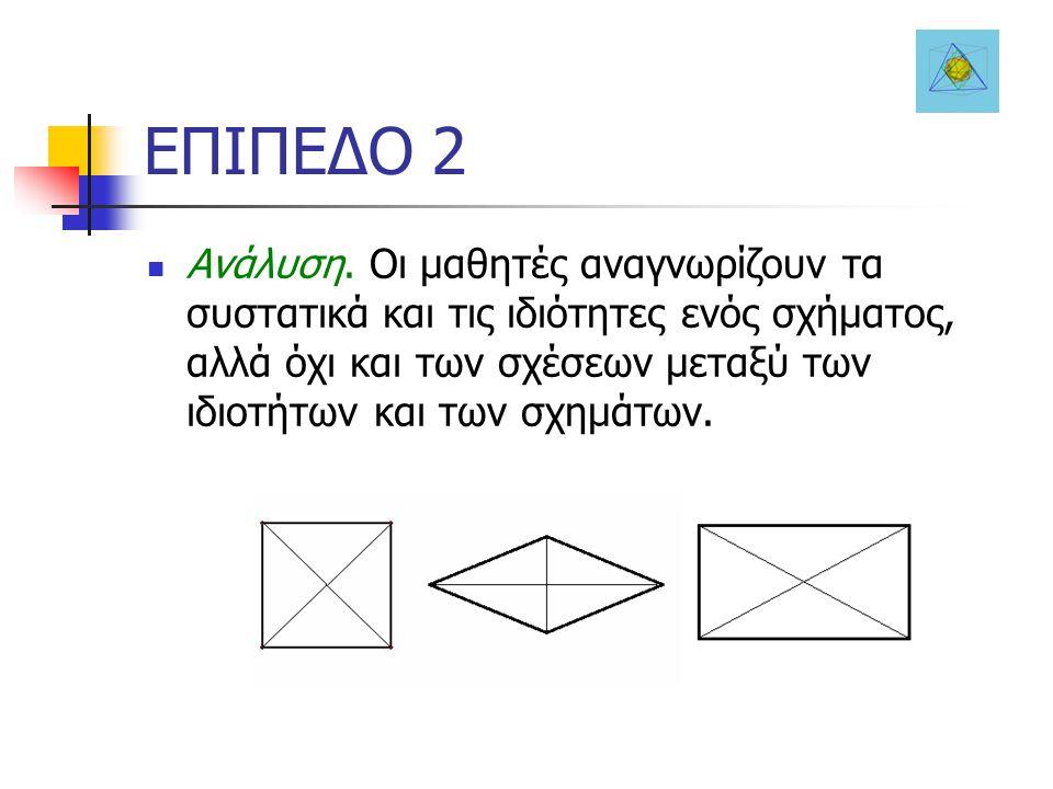 Δυσκολίες στην Απόδειξη Πρέπει ο μαθητής να είναι σε θέση να βλέπει όσο το δυνατό περισσότερα σχήματα από αυτά που είναι «κρυμμένα στο ένα σχήμα» (Dimakos and Nikoloudakis, 2009), αλλά και να εικάζει τι θα συμβεί σε ένα σχήμα, όταν το εμπλουτίσει π.χ.