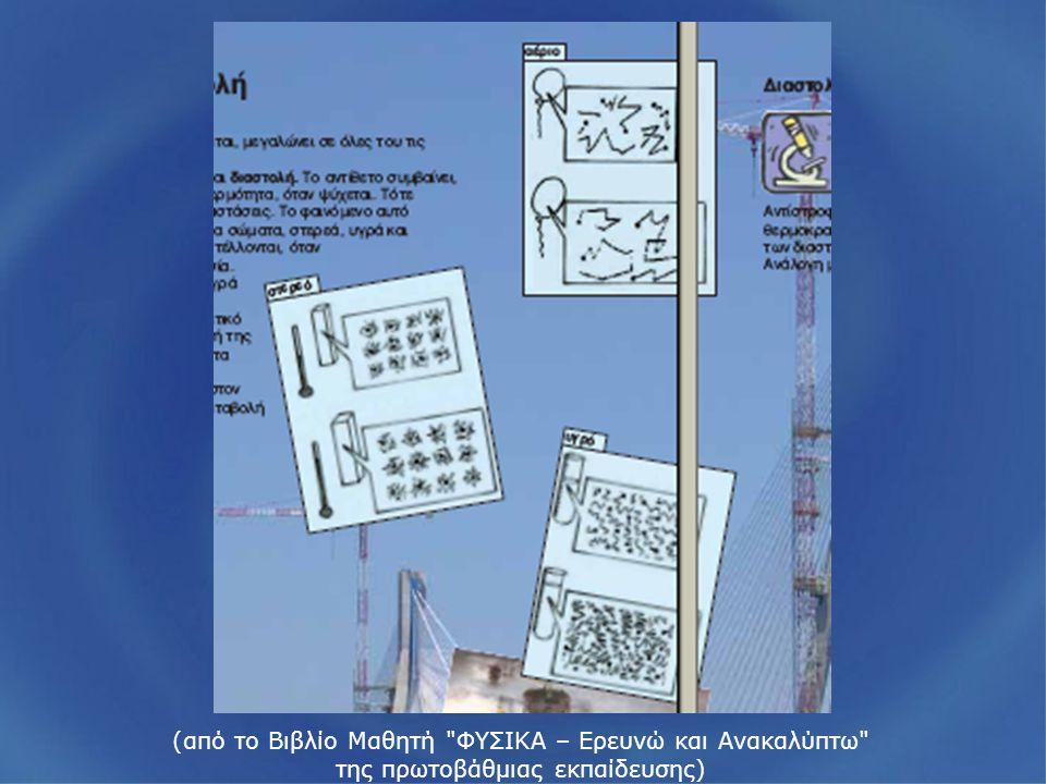 (από το Βιβλίο Μαθητή ΦΥΣΙΚΑ – Ερευνώ και Ανακαλύπτω της πρωτοβάθμιας εκπαίδευσης)