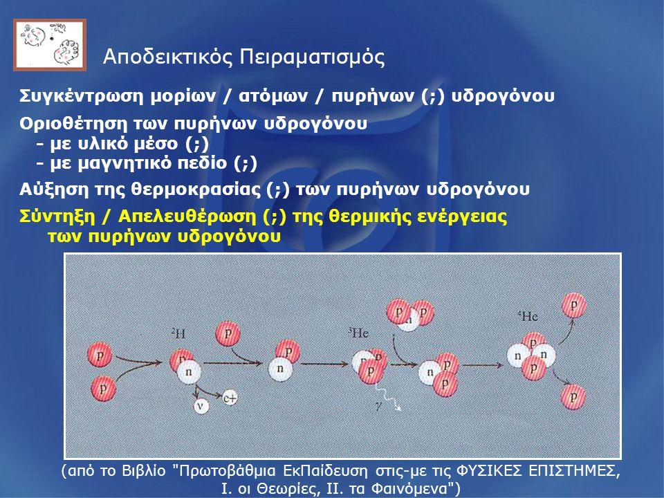 Αποδεικτικός Πειραματισμός Συγκέντρωση μορίων / ατόμων / πυρήνων (;) υδρογόνου Οριοθέτηση των πυρήνων υδρογόνου - με υλικό μέσο (;) - με μαγνητικό πεδίο (;) Αύξηση της θερμοκρασίας (;) των πυρήνων υδρογόνου Σύντηξη / Απελευθέρωση (;) της θερμικής ενέργειας των πυρήνων υδρογόνου (από το Βιβλίο Πρωτοβάθμια ΕκΠαίδευση στις-με τις ΦΥΣΙΚΕΣ ΕΠΙΣΤΗΜΕΣ, Ι.