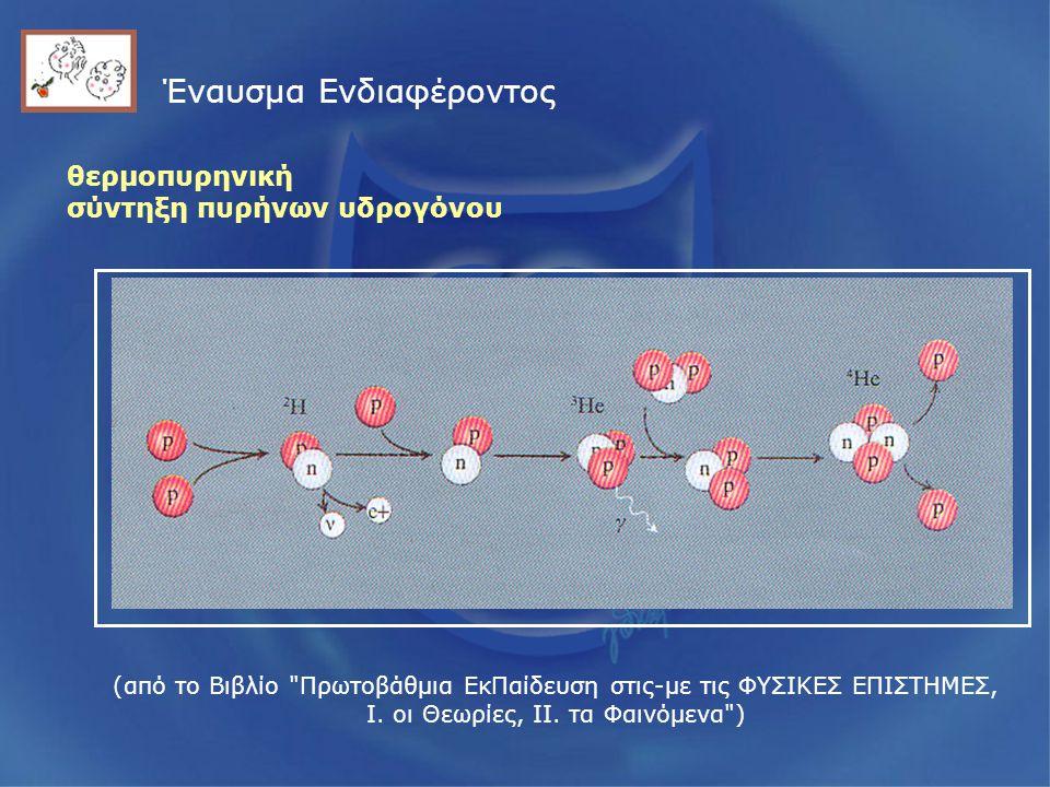 Έναυσμα Ενδιαφέροντος θερμοπυρηνική σύντηξη πυρήνων υδρογόνου (από το Βιβλίο Πρωτοβάθμια ΕκΠαίδευση στις-με τις ΦΥΣΙΚΕΣ ΕΠΙΣΤΗΜΕΣ, Ι.