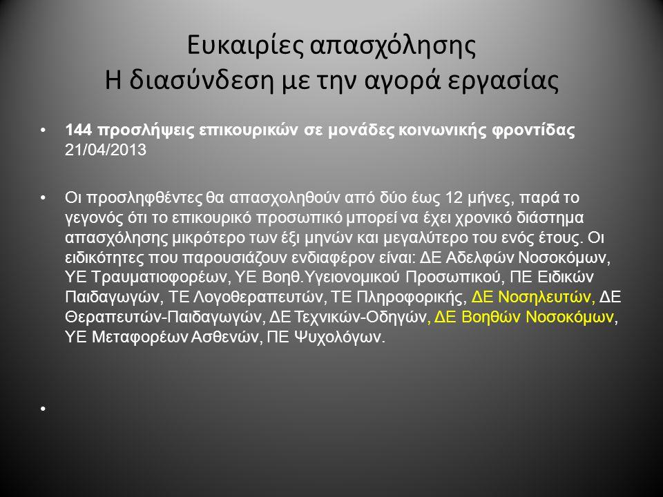 Ευκαιρίες απασχόλησης Η διασύνδεση με την αγορά εργασίας 144 προσλήψεις επικουρικών σε μονάδες κοινωνικής φροντίδας 21/04/2013 Οι προσληφθέντες θα απα