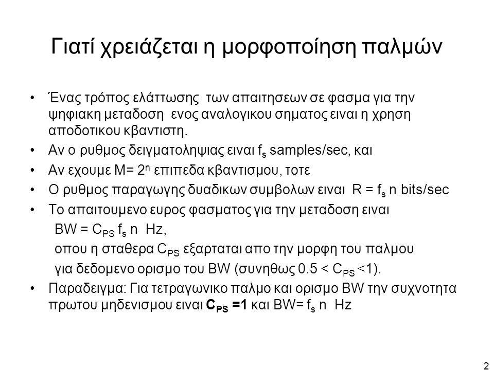 3 Κριτηρια σχεδιασης μορφης παλμων Συνηθως προσδιοριζουμε δυο παραμετρους στο πεδιο συχνοτητων: –Το BW πρωτου μηδενισμου (το θελουμε μικρο) –η ελαχιστη αποσβεση των πλαγιων λοβων σε σχεση με τη μεγιστη τιμη του κυριου λοβου σε db down (οσο πιο μεγαλο τοσο καλλιτερα) Προσπαθουμε να στρογγυλεψουμε τις ακμες και τις γωνιες των παλμων για να περιορισουμε το φασμα |P(f)| 2 0 BW f (Hz) db down