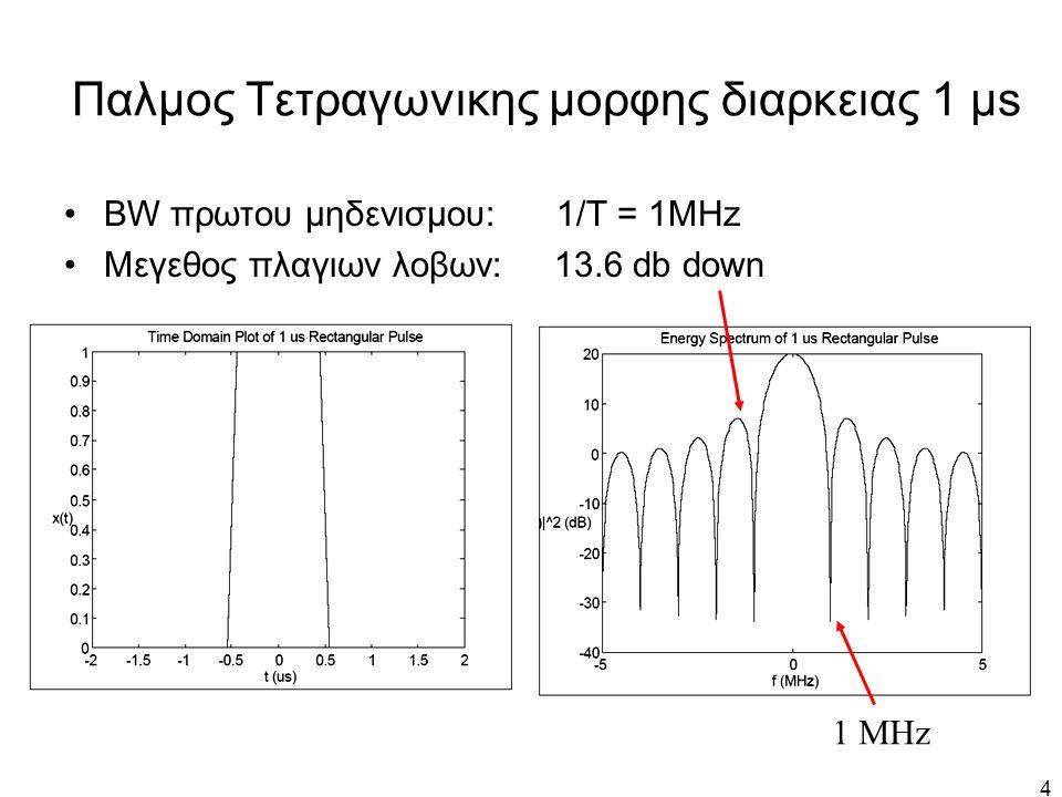 5 Παλμος τριγωνικης μορφης διαρκειας 1 μs BW πρωτου μηδενισμου: 2/Τ = 2MHz Μεγεθος πλαγιων λοβων: 26 db down 2 ΜHz