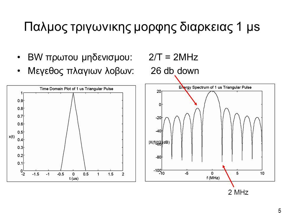 6 Παλμος ημιτονοειδους μορφης διαρκειας 1 μs BW πρωτου μηδενισμου: 1.5/Τ = 1.5 MHz Μεγεθος πλαγιων λοβων: 22 db down 1.5 MHz
