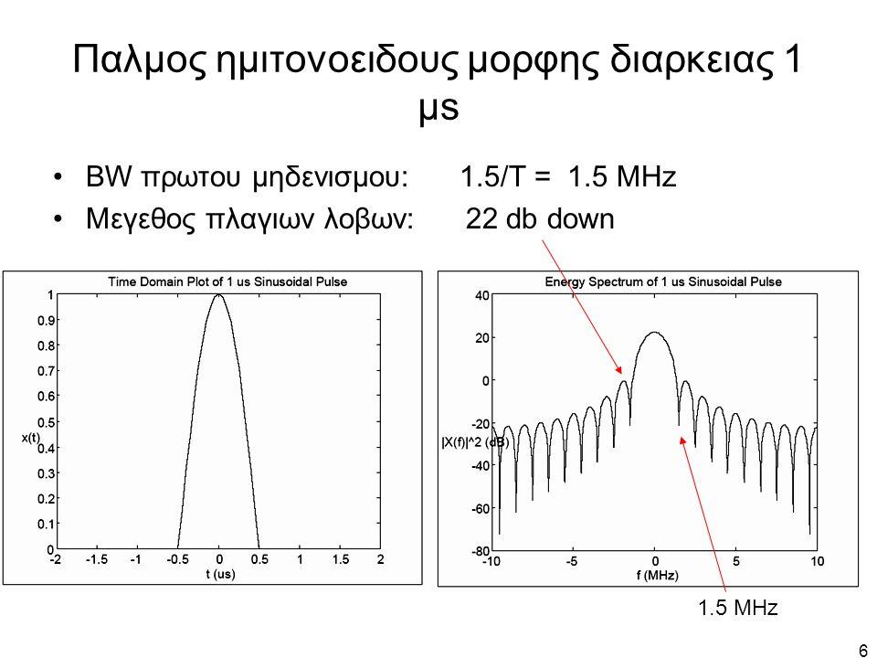 17 Οικογενεια παλμων υπερυψωμενου συνημιτονου Περιγραφη στο πεδιο συχνοτητων: –οπου BW ειναι το απολυτο ευρος φασματος του παλμου – f 0 = 1/2T s, f Δ = BW – f 0, f 1 = f 0 – f Δ, – ο r = f Δ /f 0 ειναι ο roll-off factor (συντελεστης αναδιπλωσης) 0, |f | > BW r=0 r=0.5 r=1 f0f0 r = f Δ /f 0 f 0 =0.5 f s =1/2T s