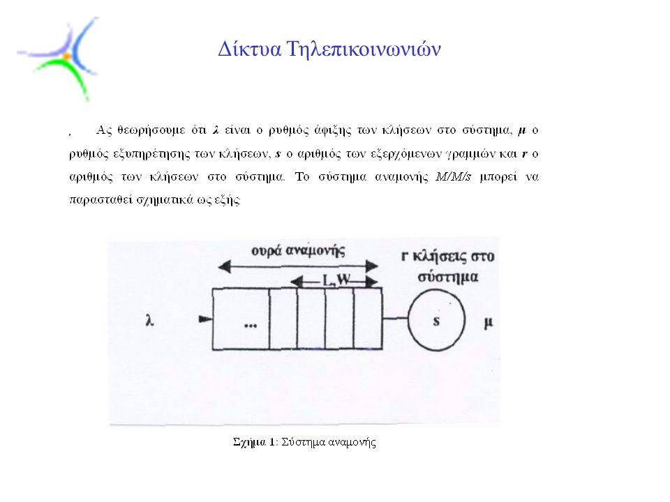 Δίκτυα Τηλεπικοινωνιών Slide 14