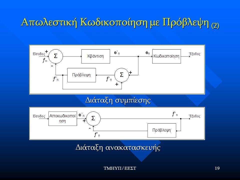 ΤΜΗΥΠ / ΕΕΣΤ19 Απωλεστική Κωδικοποίηση με Πρόβλεψη (2) Διάταξη συμπίεσης Διάταξη ανακατασκευής